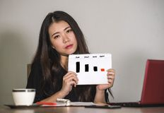Free Frustrated Asian Korean Business Woman Suffering Depression Holding Graph Diagram Showing Stock Market Stress With Benefits Droppi Royalty Free Stock Image - 128896676