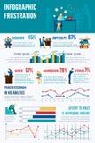 Frustration Infographics-Satz Lizenzfreie Stockfotografie