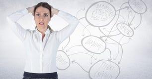 Frustrierte Geschäftsfrau gegen weiße Wand mit Konzeptgekritzel Stockbild