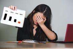 Frustrierte leidende Exekutivkrise der Geschäftsfrau, die das Diagrammdiagramm zeigt Börsedruck mit dem Nutzenfallen hält stockfotos