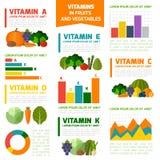 Frutta e infographics delle vitamine delle verdure Fotografia Stock