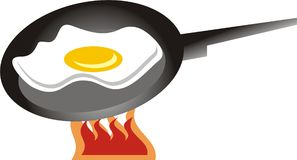 Frying pan with an egg Stock Photography
