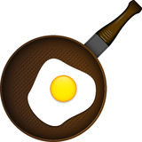 Frying pan icon Stock Images