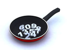Frying pan numbers Stock Images