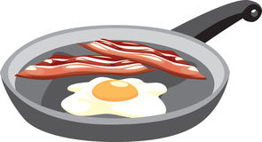 Free Frying Pan With Bacon And Egg Royalty Free Stock Image - 21047926