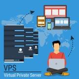 Ftp server et stockage en ligne d'Internet illustration libre de droits