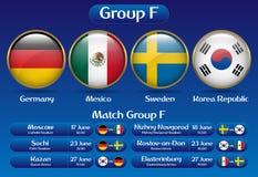 Fußball-Meisterschaft Russland 2018 der Match-Gruppen-F stock abbildung