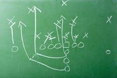 Fußball-Spiel-Diagramm auf Tafel Stockbild