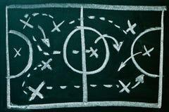 Fußballanordnungstaktiken auf einer Tafel Stockfotos
