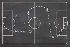 Fußballspielplan Stockbild