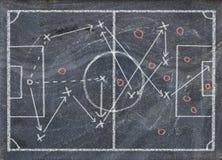 Fußballstrategie-Taktikzeichnen, Lizenzfreie Stockfotografie