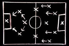Fußballtaktik Stockbilder
