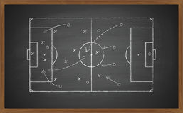 Fußballtaktik auf Tafel Stockfotografie