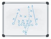 Fußballtaktik auf whiteboard Stockbilder