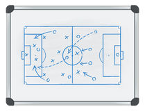 Fußballtaktik auf whiteboard Lizenzfreies Stockbild