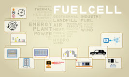 03 fuel cell icon Royalty Free Stock Photo