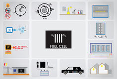 Fuel cell icon Stock Photography
