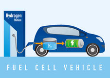 Fuel Cell Vehicle and Hydrogen Station Stock Photos