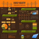 Fuel and energy industry infographic, set elements for creating Royalty Free Stock Photography