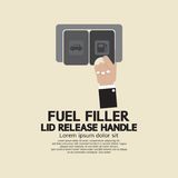 Fuel Filler Lid Release Handle Stock Images