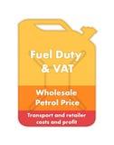 Fuel price concept Royalty Free Stock Photos