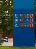 Fuel Prices Royalty Free Stock Photo