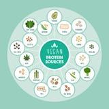 Fuentes de la proteína del vegano stock de ilustración