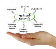 Fuentes de los informes médicos imagen de archivo libre de regalías