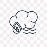 Fuktighetsvektorsymbol som isoleras på genomskinlig bakgrund som är linjär stock illustrationer