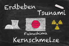 Fukushima meltdown. High resolution image with German chalk lettering about Fukushima meltdown. Conceptual image about the happenings at the nuclear power plant Royalty Free Stock Images