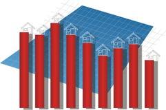 Fulgor Persp do crescimento dos bens imobiliários Ilustração Royalty Free