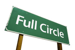 Full Circle road sign royalty free stock photo