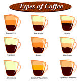Full collection of different type of Coffee composition Stock Image
