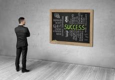 Full kropp för affärsman som framme står av den svarta svart tavlan med hand drog ord Royaltyfria Bilder