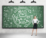Full length of a lady who presents some business plan on the green chalkboard. A concept of the professional management Stock Images