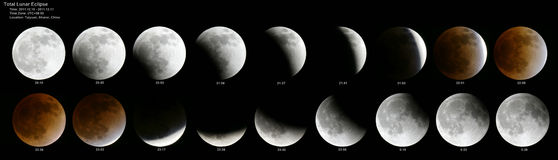Full lunar eclipse. The chart of full lunar eclipse with time Stock Image