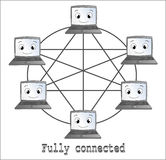 Fully connected network topology Royalty Free Stock Photography
