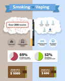Fumée contre l'illustration infographic de vecteur plat de Vaping Images stock