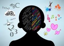 Função do cérebro esquerdo e direito ilustração stock