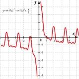 Função matemática Fotografia de Stock