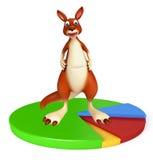 Fun Kangaroo cartoon character with circle sign Royalty Free Stock Image