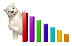 Fun Polar bear cartoon character with graph Royalty Free Stock Photography