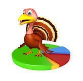 fun Turkey cartoon character with circle sign Royalty Free Stock Images