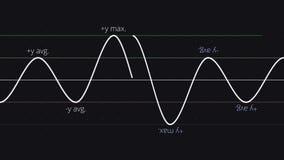 Función sinusoide matemática del extracto con valores de Y en el fondo negro, concepto de las ciencias exactas animaci?n Verde y almacen de video