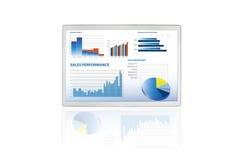 Funcionamiento de ventas y gráficos de asunto en un touchsc