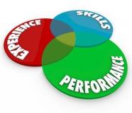 Funcionamiento Venn Diagram Employee Review de las habilidades de la experiencia Imagen de archivo