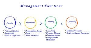 Funciones de gestión stock de ilustración
