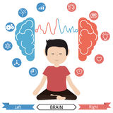 Funciones izquierdas y derechas del cerebro Ventajas de la meditación Imagen de archivo