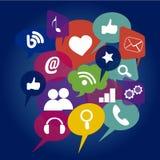 Funciones sociales de la red
