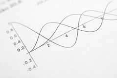 Function graph Stock Images